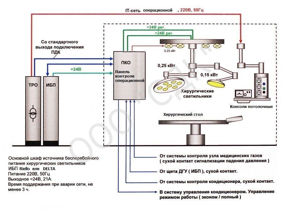 Схема ИБП для светильников